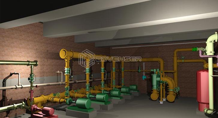 Mechanical Room modeling